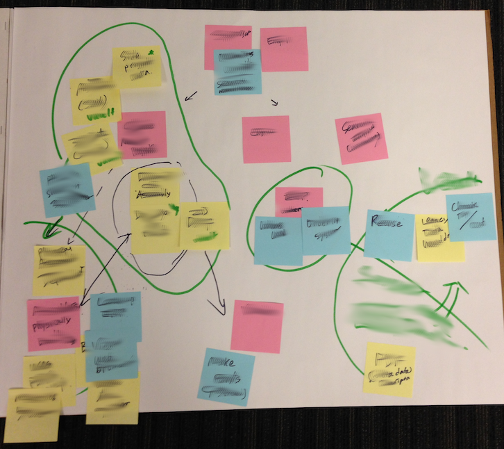 Workflow chart from a user session