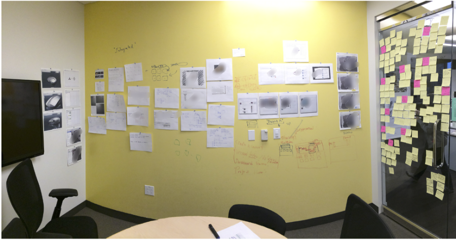 The room covered with ideas and thoughts  (Identifying images blurred to protect privacy)