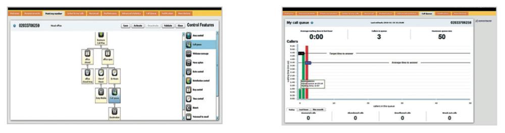 Gamma's Inbound management app