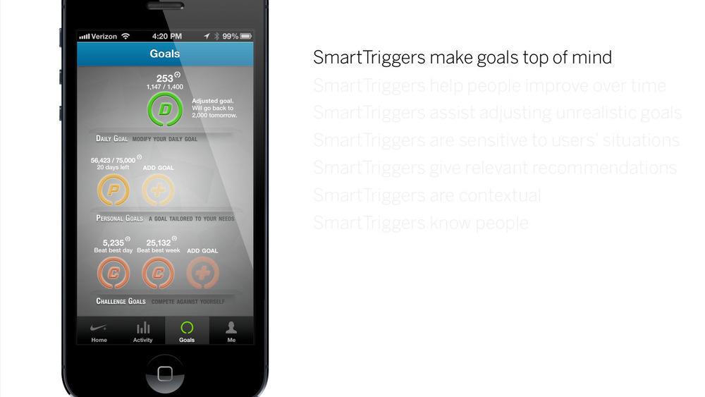 SmartTriggersFinal-22 copy.jpg