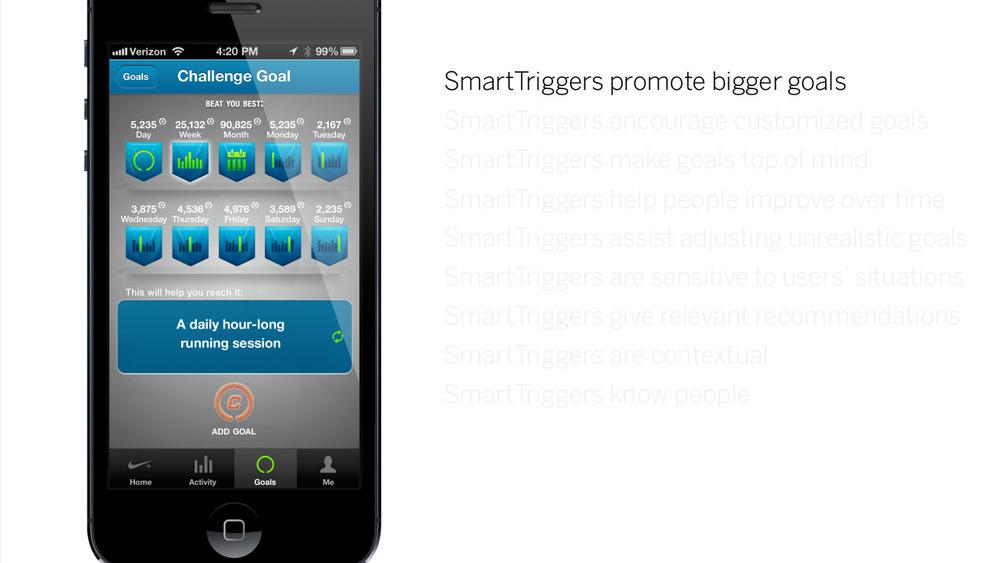 SmartTriggersFinal-25 copy.jpg