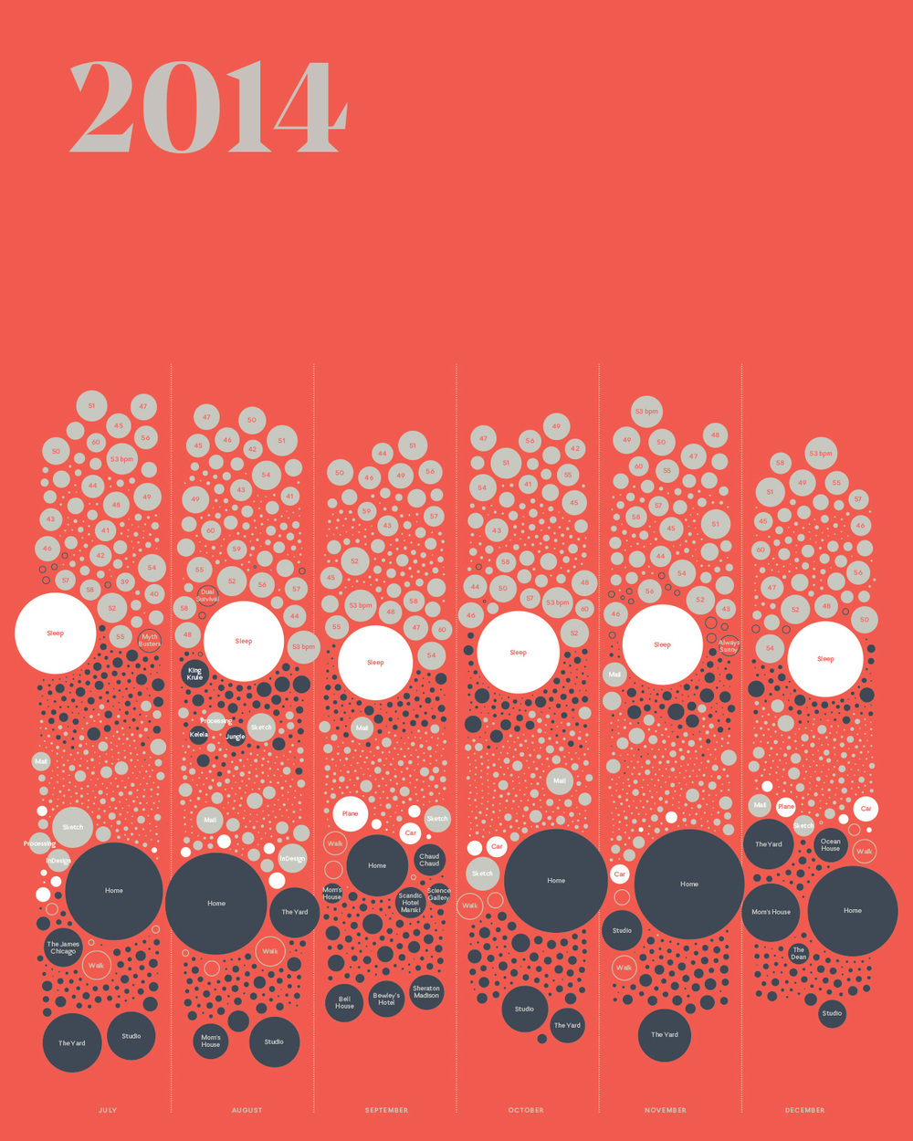 Feltron-Annual-Report-its-nice-that-2014-9.jpg