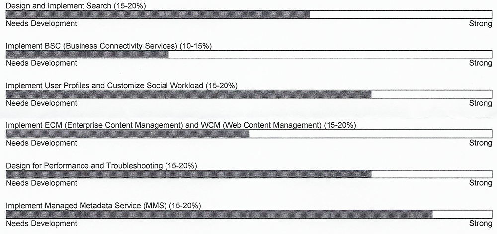 With the exception of the BCS objective, I feel like my score was pretty representative of my study. I put a lot of time into the MMS, Search and UPS/Social objectives. I probably would have done better on the Search objective if I had spent some time studying FQL. I read about it in the study material and I paid attention to the Microsoft Virtual Academy when they covered it but I honestly don't think I will be likely to use it in the real world. Considering that and the fact it's deprecated I figured why invest the time? Which resources did I find most useful? The Microsoft Virtual Academy series on the exam was pretty useful although the presentation was a little on the scattered side. At least that was my opinion. But it was a very good review after taking the 20489B course. Inside Microsoft SharePoint 2013 SharePoint 2013 Search Back To Front: SharePoint 2013 Search Overview - Matthew McDermott  SharePoint 2013 Search Development - Scott Hillier  Learning Search-driven Application Development with SharePoint 2013 If you can get work to purchase this for you, it's a pretty good resource to have. My only problem with this and all of the PCKT books. They are too short and too expensive. At 106 pages and $35.99 on Amazon, I wouldn't have read it if it wasn't on Safari Books Online. Compared to Inside Microsoft SharePoint 2013, 776 pages and $35.25, it's just not worth it from my own pocket.    SharePoint 2013 Business Connectivity Services Fundamentals - Scott Hillier I have the same complaint about this course that I did about his Wrox Press book on the same topic. There is just too much focus on no-code solutions. That being said, it's still excellent in what it covers.    Deep Dive on Integrating SharePoint Metadata with other Metadata Stores SharePoint 2013 Search Development: Enhancing Content Processing Customize the SharePoint 2013 search experience with a Content Enrichment web service  Creating a new profile property or linking an existing profile property to a BCS source.