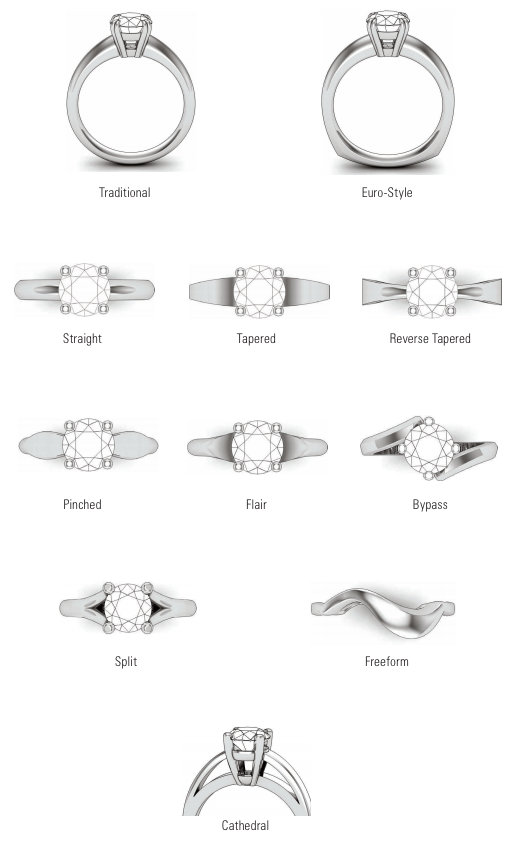 Wedding rings types