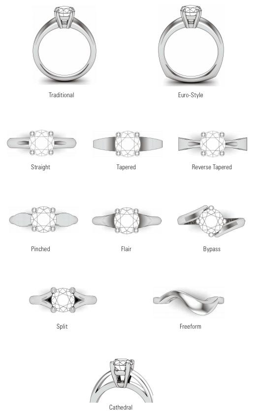 Types of wedding rings wedding decor ideas quiet wedding ccuart Images