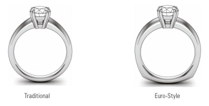 European Euro Shank Ring Engagement Rings Diamonds