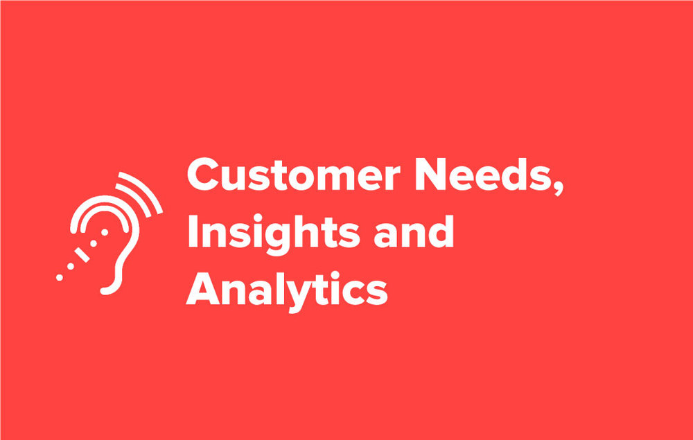 We develop comprehensive, in-depth customer and account research programs to help clients uncover key insights and the impact these insights have on their growth strategy, planning and operations. Learn more.