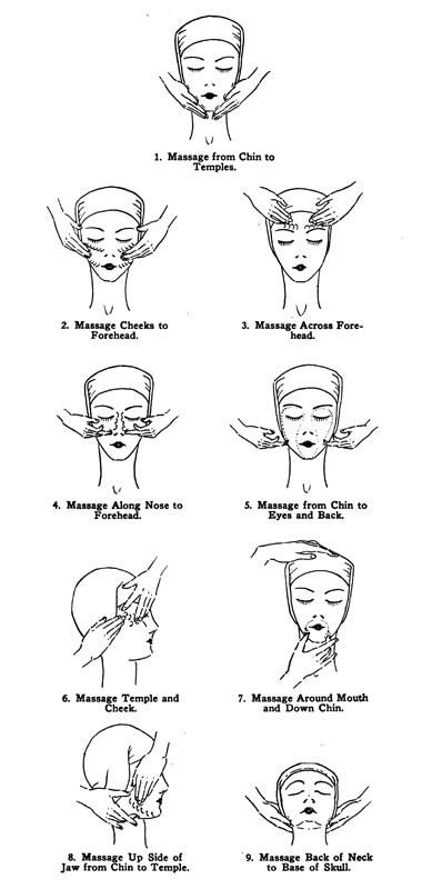 Vector illustration set of face massage instructions isolated on.