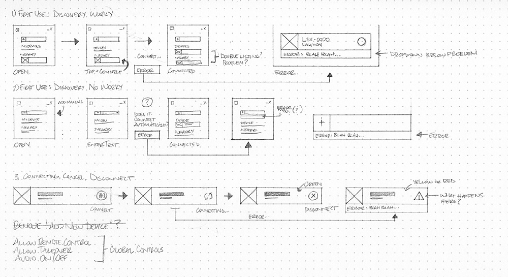 Initial user flow sketches for connecting a laptop to the Surface Hub.