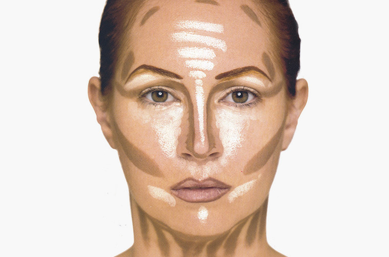 Source: Making Faces by Kevyn Aucoin