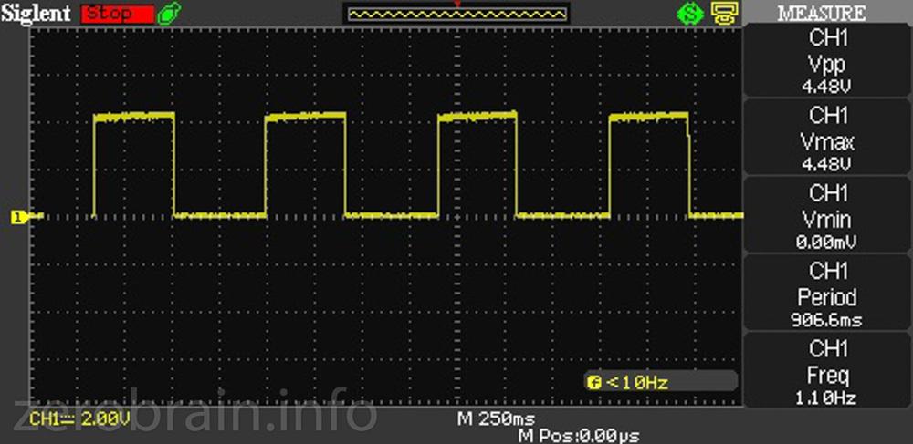 SWpannung Am 0,5 Ohm Widerstand im Überlast Test