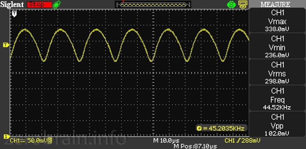 HF Messung (20 MHz begrenzt)