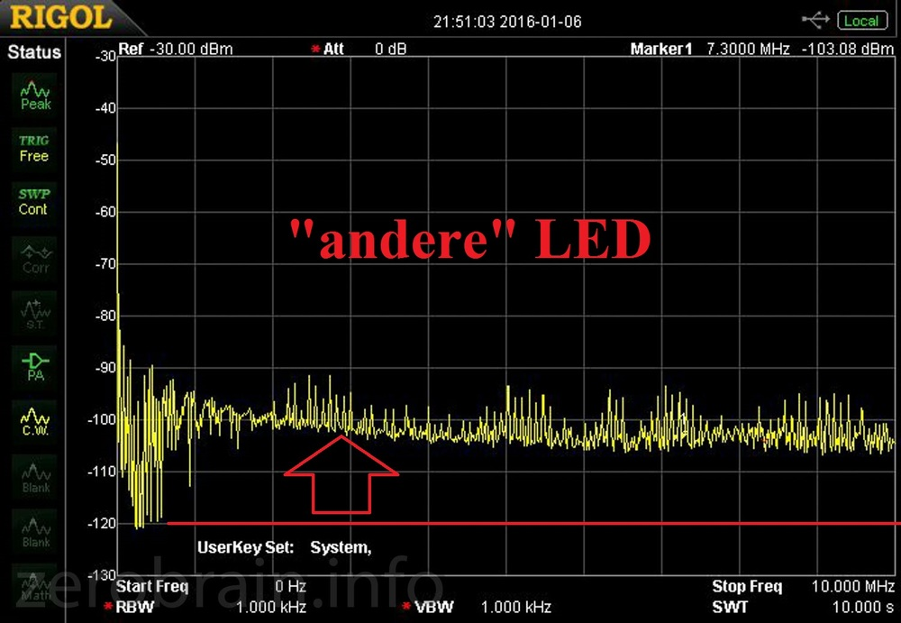 LED mit Schaltregler