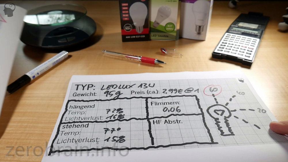 Testergebnisse LEDLUX E27 LED 13W