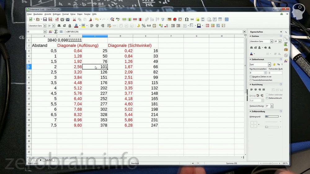 Diagonale, Abstand und Auflösung für 1080 (HD)