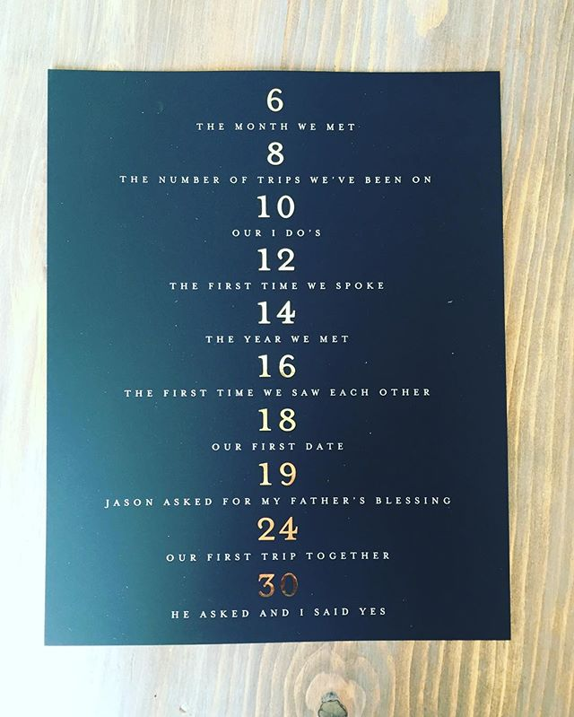 Soooooo Chic!!! #goldfoil #tablenumber #legend ....Each table number has special meaning.  Love this!!!! #weddingstationery #durhamregionweddings #torontoweddings #weddingplanner #weddingstationery #localbusiness #doingamazingthings #workingwithbrides 👉🏼#staytunned