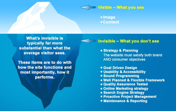 web_ICEBERG development-infographic.jpg