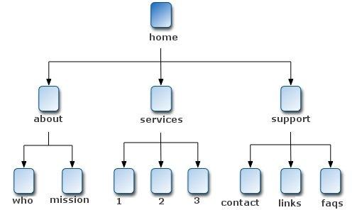 WebMap_Template (Standard) SAMPLE-WEB.jpg