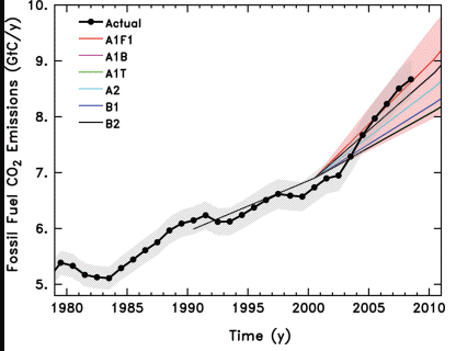 VS_slide_GP_climate_04.png