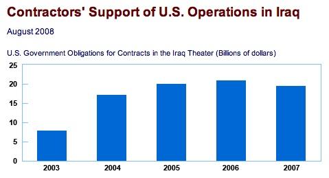 privatecontractors.jpg