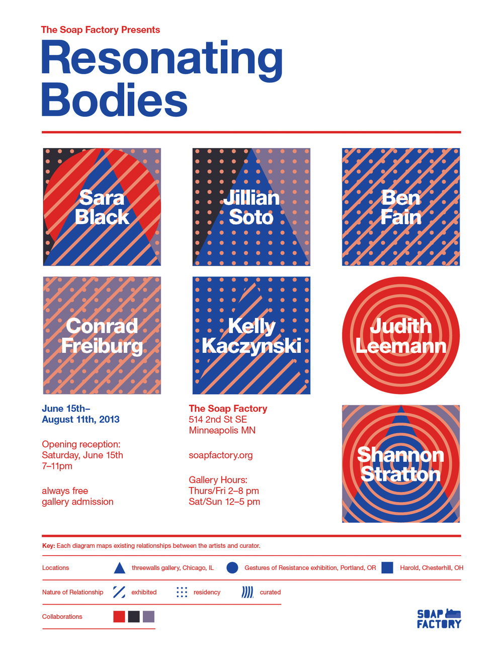 Resonating Bodies (The Soap Factory, 2013)    The graphics for this exhibition poster are actually info graphics that depict the working relationships of each artist to each other and the curator of the show. We were able to produce a poster that was both graphic and factual—the bottom portion of the poster is a key so that you can decipher the combinations of shape, pattern and color.  Produced as two-color screenprintd poster and two-color offset printed mailer.  Art Direction: Namdev Hardisty  Design:  Timothy Cronin