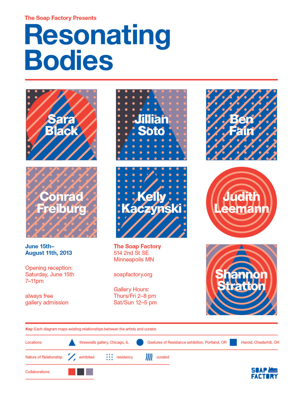 Resonating Bodies exhibition poster and graphics