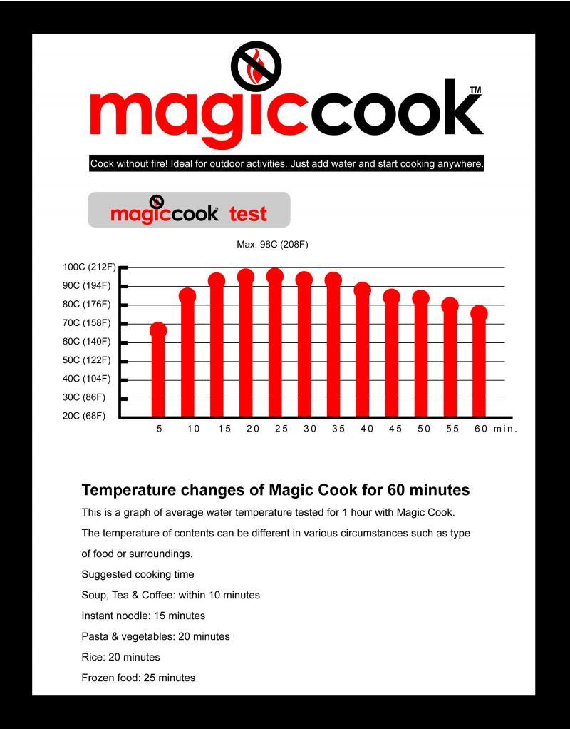 167 Magic Test.jpg