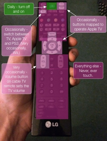 MyTVRemote.jpg