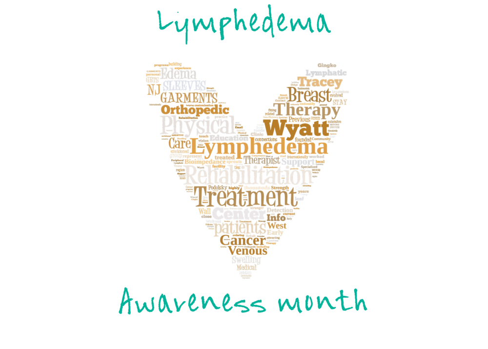 Lymphedema Awareness Month.png