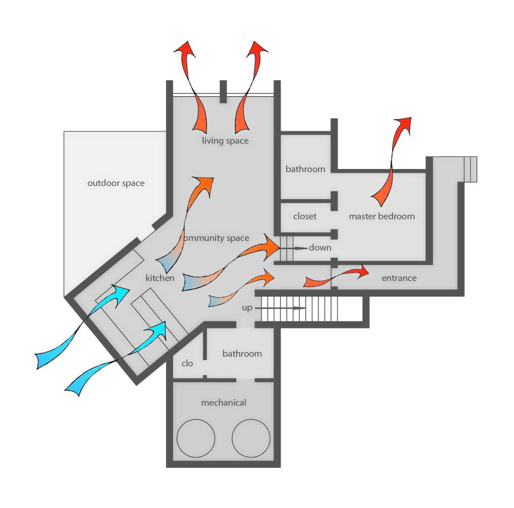 cross ventilation path plan
