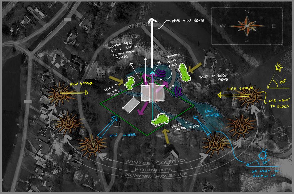 site analysis trunorth.jpg