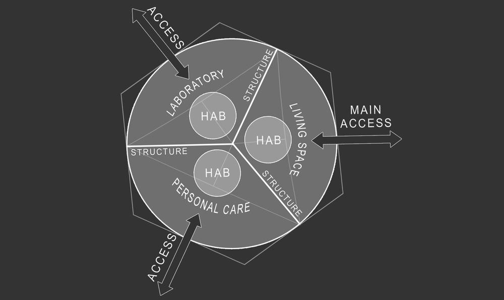 Figure 15. Parti diagram of functioning spaces.