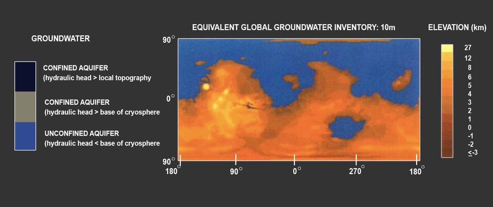 Figure 5. Mars groundwater inventory. Estimated 10 m below surface. Figure derived from (Clifford 1993).