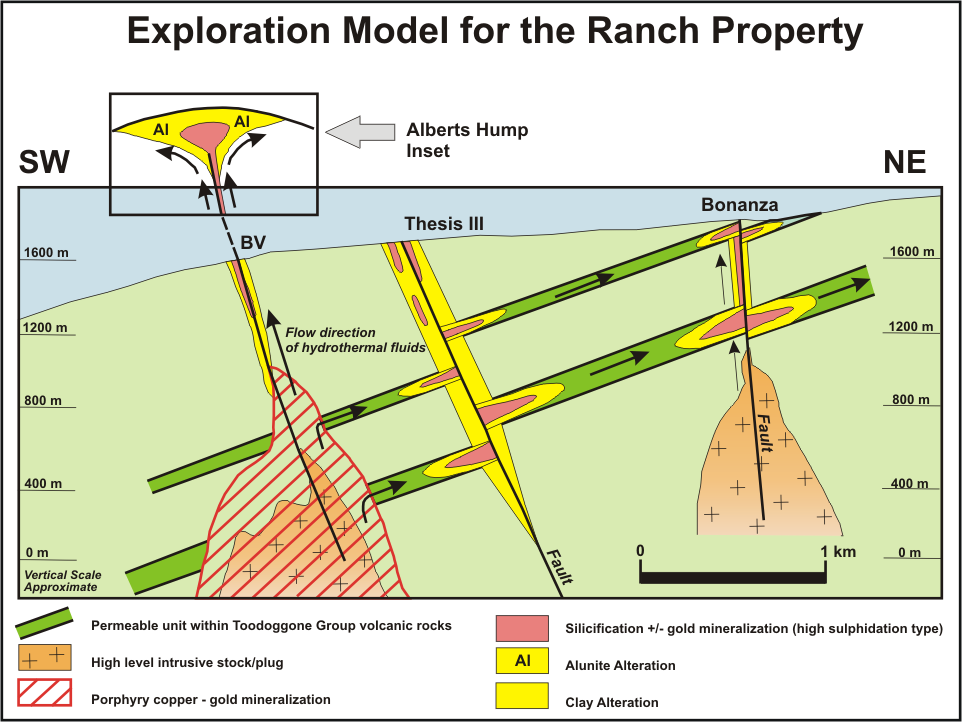 Ranch_Fig17_Exploration_Model_v3.png