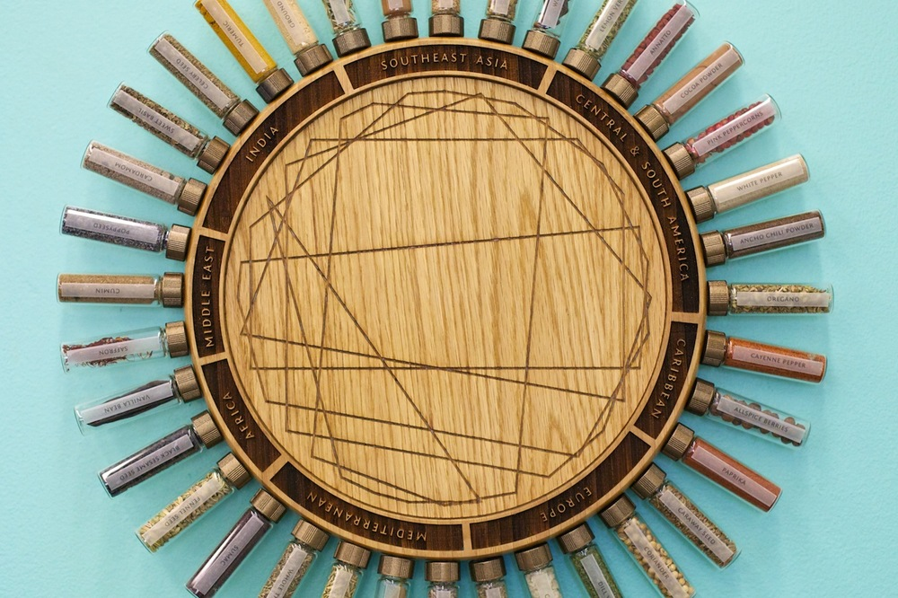 Spice Wheel 2.jpg