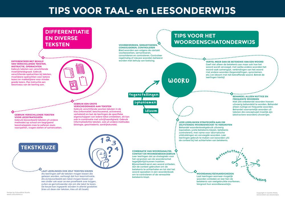 Print TIPS VOOR TAAL- en LEESONDERWIJS_5_print2.jpg