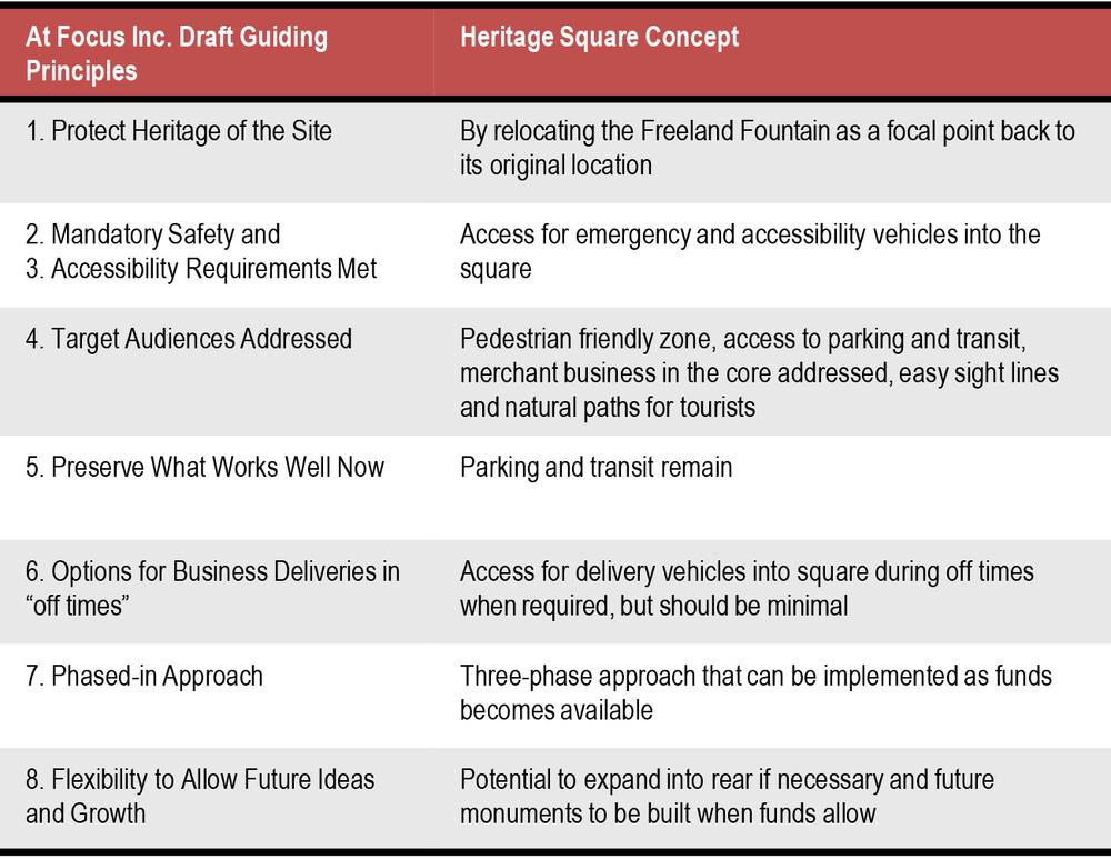 Heritage Square Proposal-25.jpg