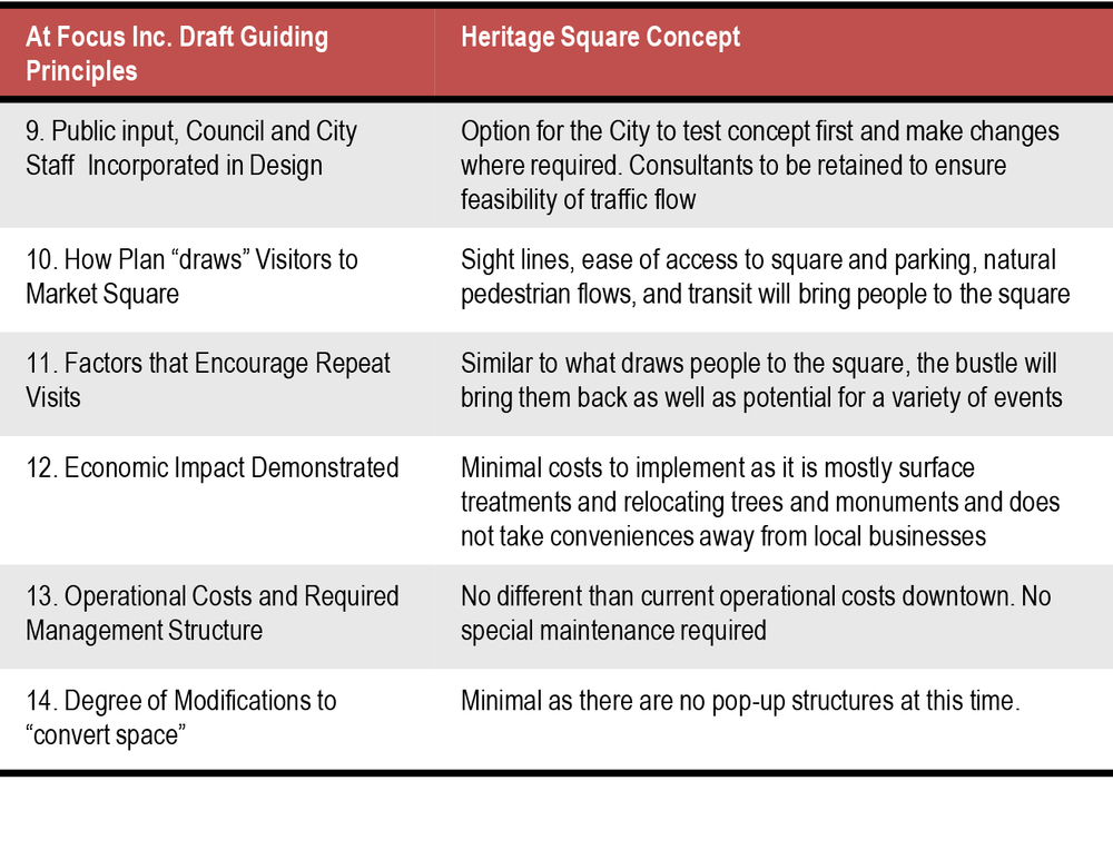 Heritage Square Proposal-26.jpg
