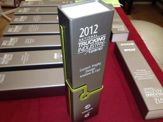 modern awards