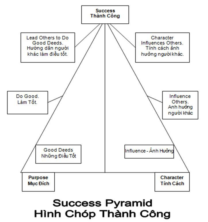Success Pyramid_A.jpg