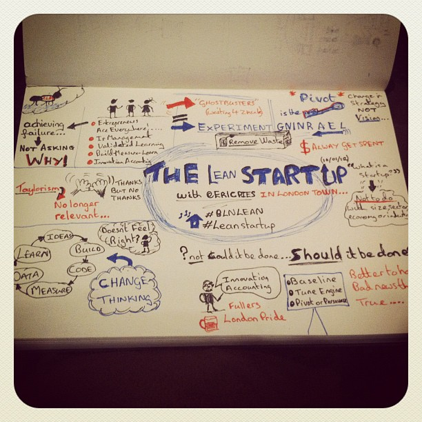 The Lean Start-up with Eric Ries Live Doodle.jpg