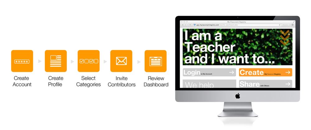 Teacher_Registration_Main.jpg