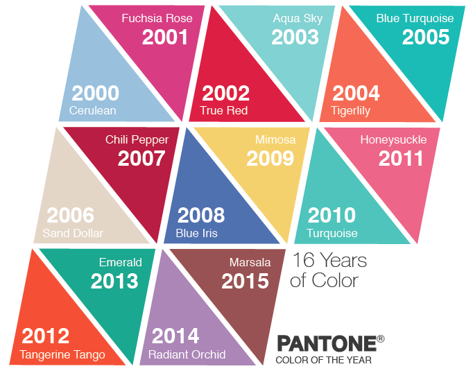 pantone+coloroftheyear+20yearsofcolor