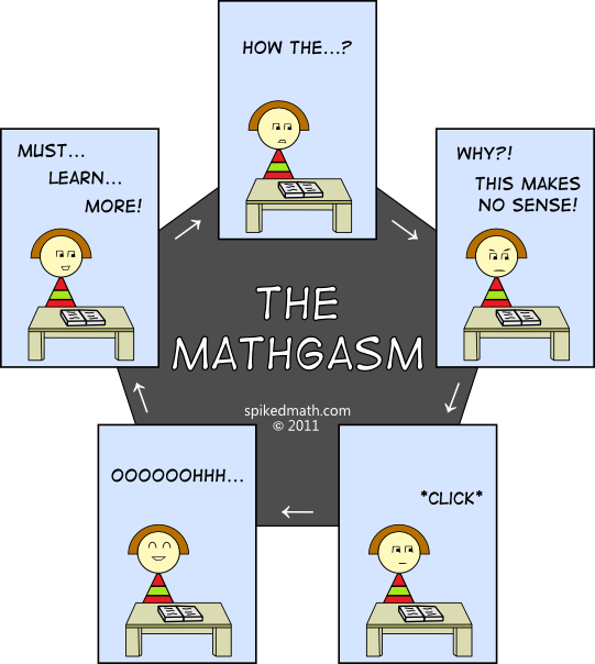 via  spikedmath.com        dareisay #SOML
