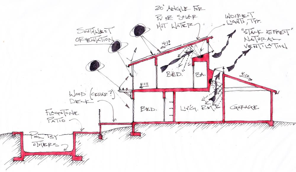 Gardner Section.jpg