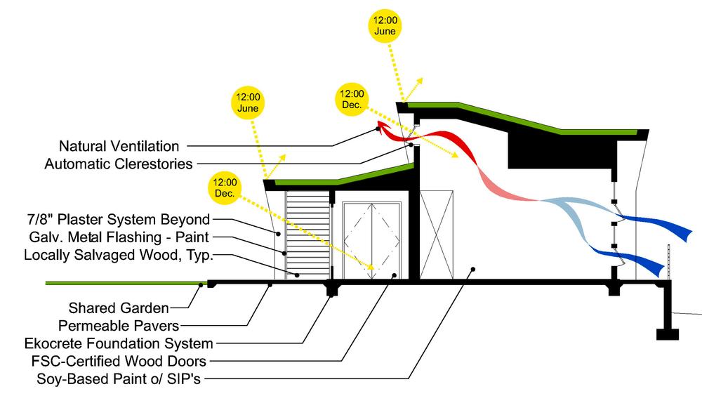 Senior Housing Section.jpg