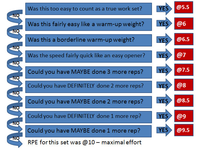 rpe-flow-chart.png