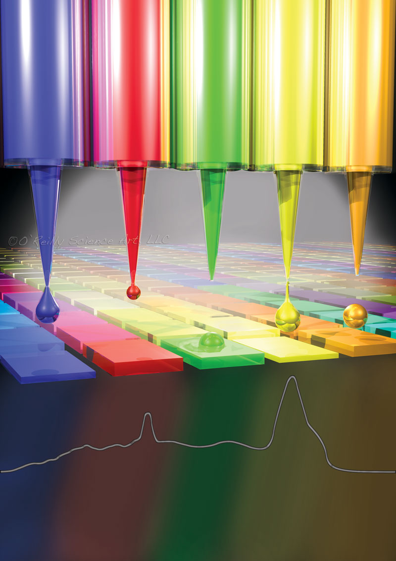 A colloidal quantum dot spectrometer. Bao J, Bawendi MG.  Nature. 2015 Jul 1;523(7558):67-70. doi: 10.1038/nature14576.