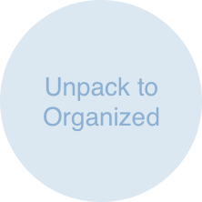 Unpack to Organized.png