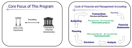 Finance Matters, Image One